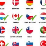 OECD-Countries Themselves are the Main Beneficiaries of RCBI-Programs
